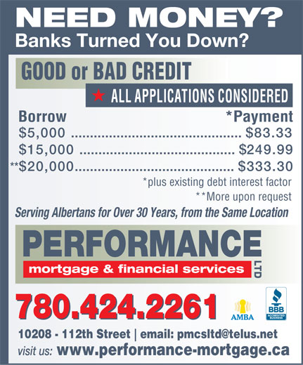 Ads Performance Mortgage & Credit Services Ltd
