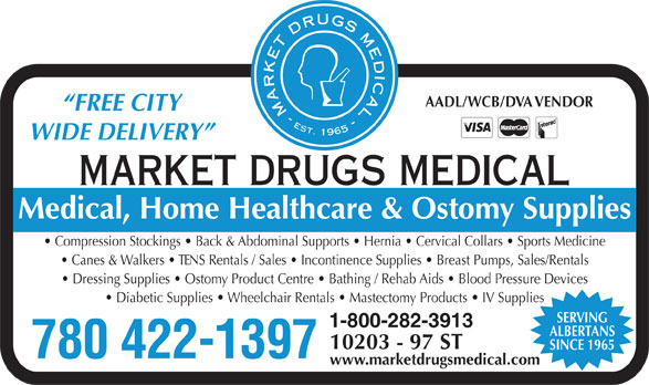 Ads Market Drugs Medical