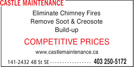 Ads Castle Maintenance